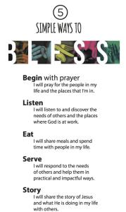 Bless-acronym-611x1024